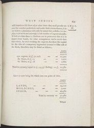 The History, Civil And Commercial, Of The British Colonies In The West Indies -Volume 1, Page 255